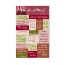 The Wit of Wilde Magnet Set