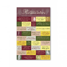 Romantics Quotations Magnet Set